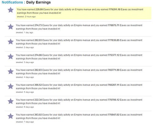 Nicheprof's Earnings – Past 7 Days on Empire Avenue 12-15-11