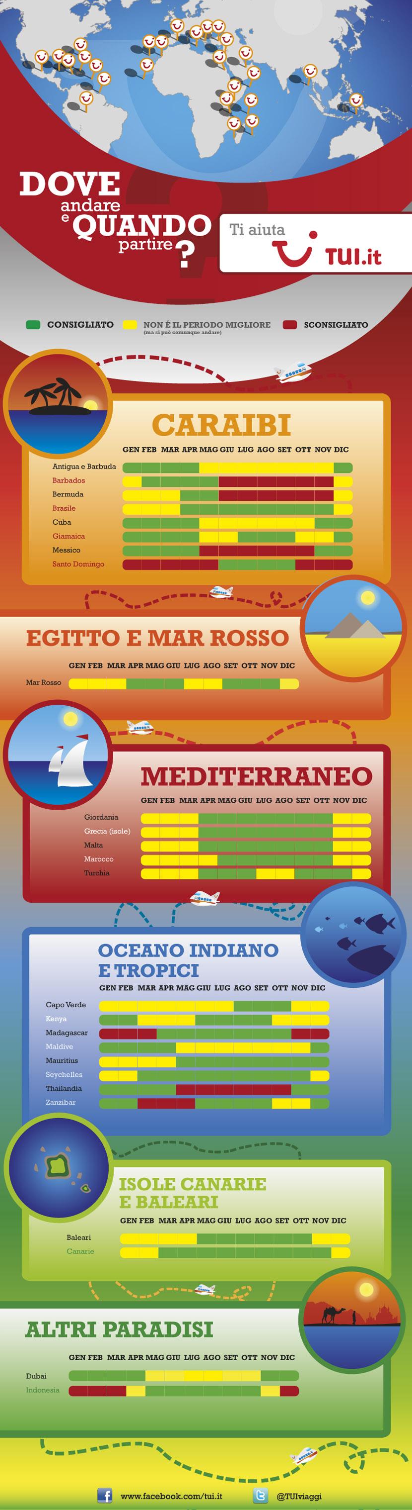 infografica_tui