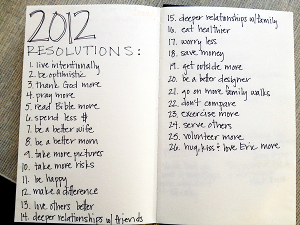 resolutions : 2012