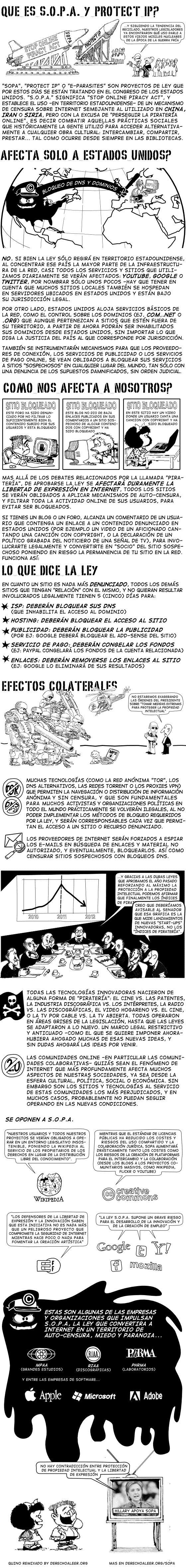 queesSOPA