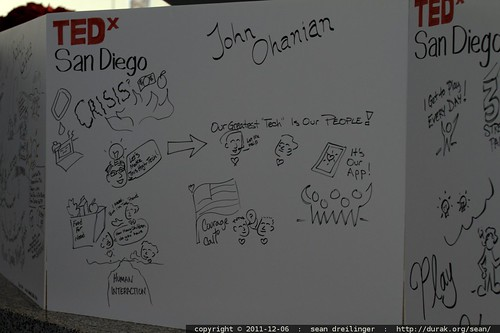 graphic recording by Jeannel King at TEDxSanDiego    MG 3740