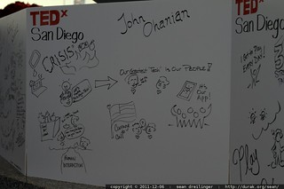 graphic recording by Jeannel King at TEDxSanDiego – _MG_3740