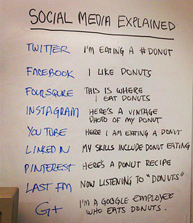 Social Media Explained (with Donuts)