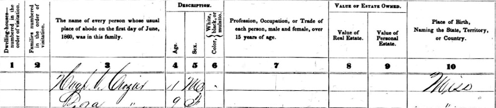 Reverend Robert Haskins Crozier, D.D.1860