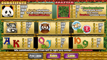free Double Panda slot payout