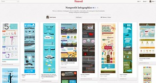 nonprofit infographics board by beth