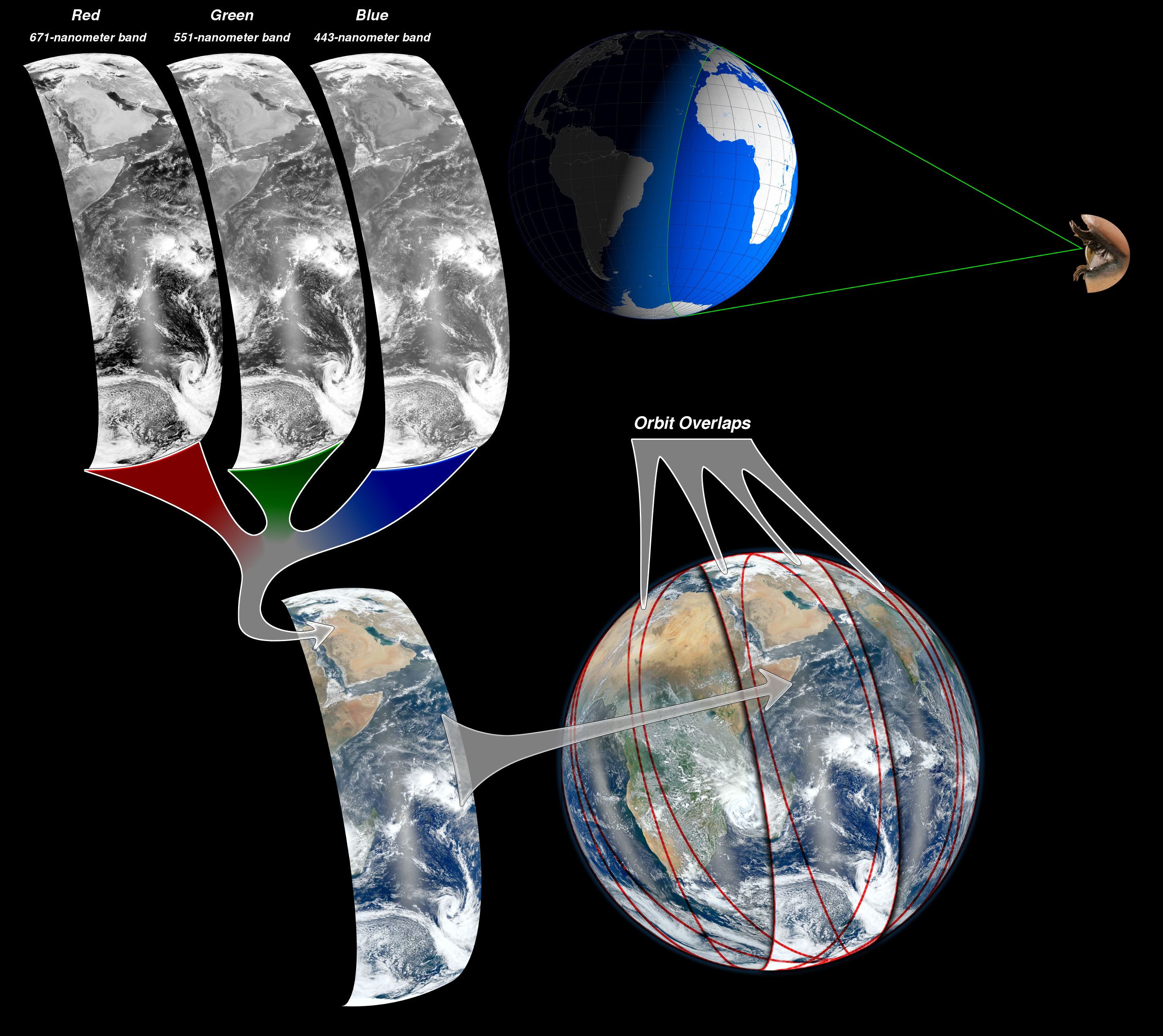 """Blue Marble 2012 - """"How To"""" 