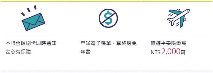16 台新銀行x RICHART @GoGo悠遊御璽卡