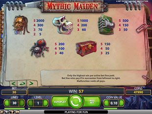 free Mythic Maiden slot payout