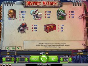 free Mythic Maiden slot payout
