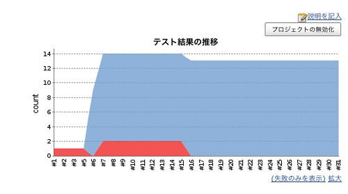 スクリーンショット 2012-02-08 9.03.53