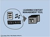 Learning Content Management Tool (LCMS, LCMT)