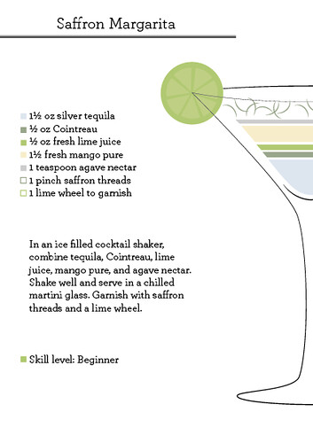 The Drink Lab | Recipe Cards