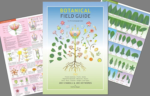 Botanical Field Guide _Stefan Mager & Dr Geoff Burrows