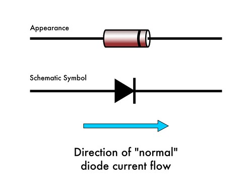 Diode Current Direction Ideal Diode Current Flows