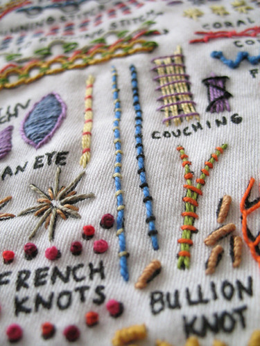 Detail (Couching) Stitch Dictionary Sampler