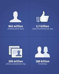 Facebook IPO - pix 01