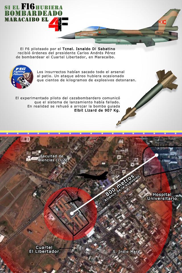 6814568469 7594e31442 b Si el F16 hubiera bombardeado Maracaibo el 4F  (Especial NAD + Infografía)