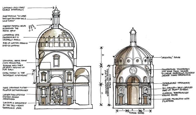 2004 San Lorenzo Chapels Florence