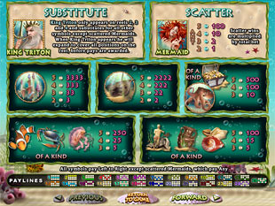 Triton's Treasure Slots Payout