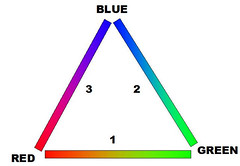 color_triangle by bigleehimself