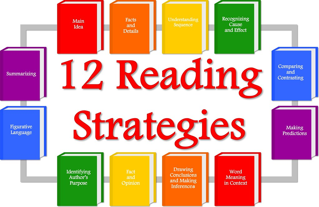 12 Reading Strategies - a photo on Flickriver