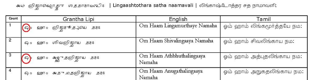 Linga-Ashtotharam2