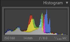 histogram14mm_before