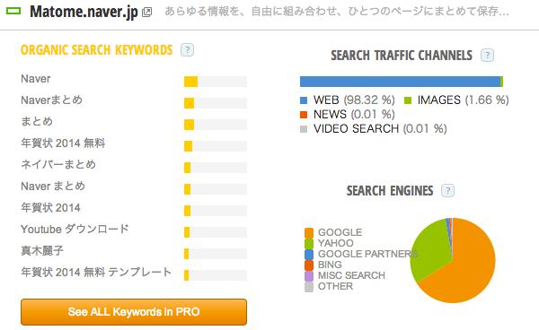 Matome_naver_jp_Traffic_Statistics_by_SimilarWeb.png