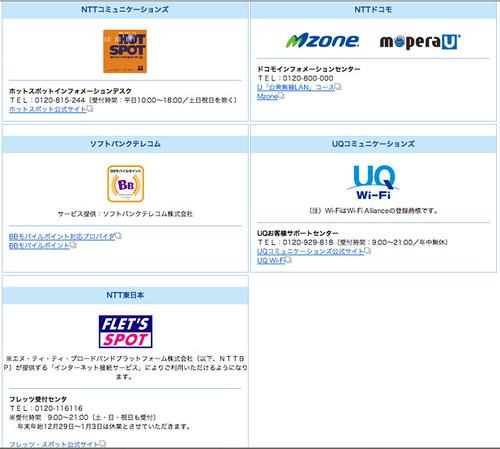 N700系無線LAN使用可能サービス一覧