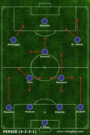 Preview Mitra Kukar vs Persib: Bermain dengan Micro Tactic
