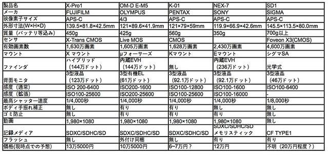 120209_CP+2012