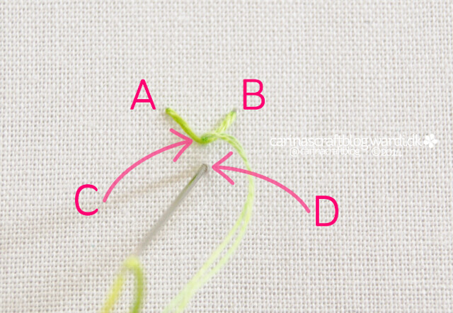 Fly Stitch Tutorial