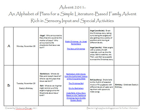 Advent Activities 2011 (Image from Training Happy Hearts)