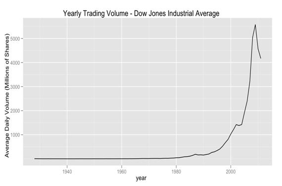 trading_volume