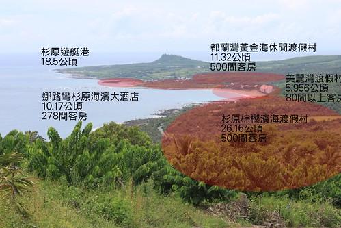 東海岸面臨缺乏完整環境評估的瘋狂BOT開發案威脅!圖片提供:地球公民基金會