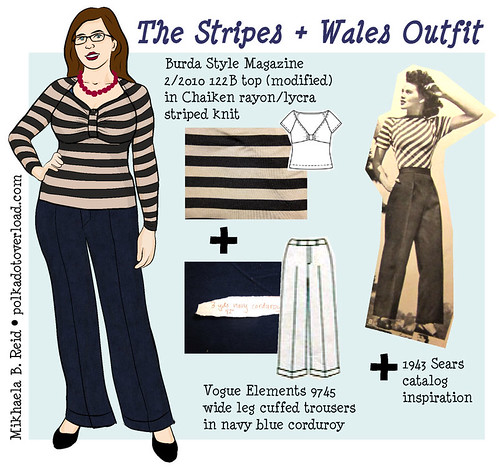 Stripes + Wales trouser outfit sketch