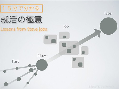 2012_Lesson_from_Steve_Jobs