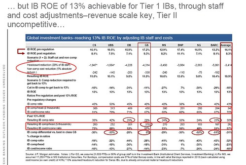 JPMorgan's job cut table