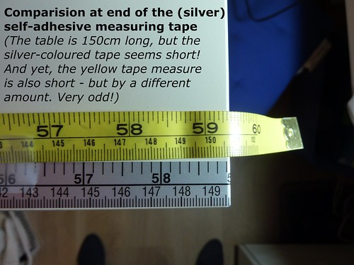 Comparing to my tape measure (at the end)