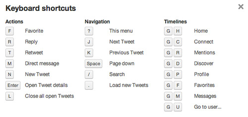 Twitter Keyboard Shortcuts by shawncampbell