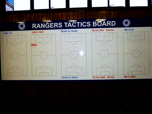 Players' Tactics Board, Rangers F.C.