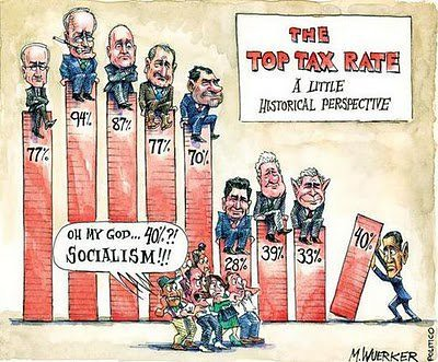 TAXES RATES