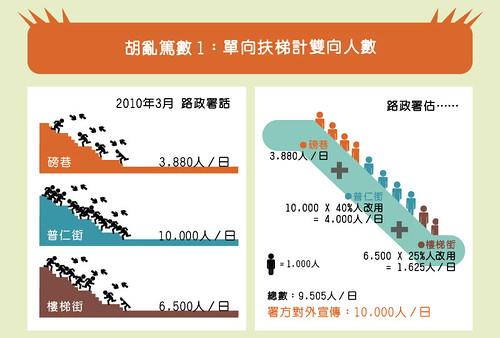 PoundLane-infograph-02-Q1a