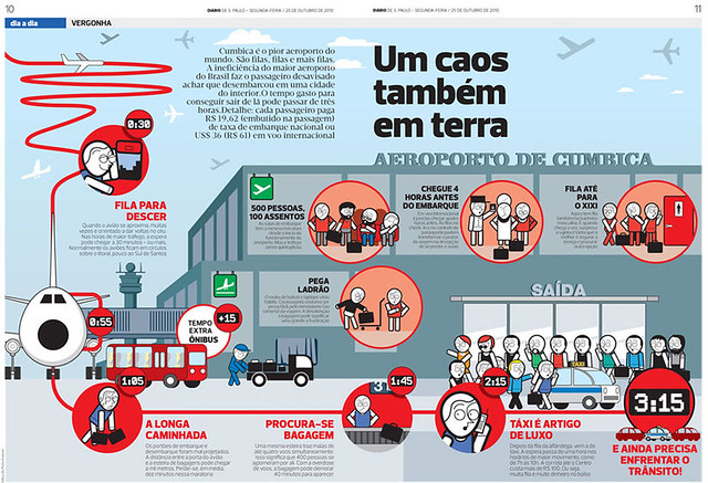LIDE 2011: 20 of the top infographics presented this year