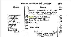Country Lina Association 1806