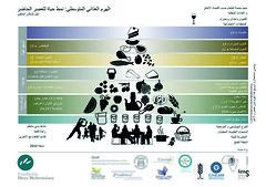 piramide_ARABE