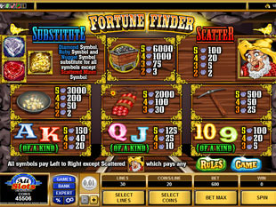 Fortune Finder Slots Payout
