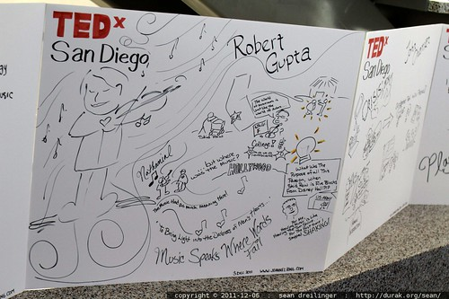 graphic recording by Jeannel King at TEDxSanDiego    MG 3730