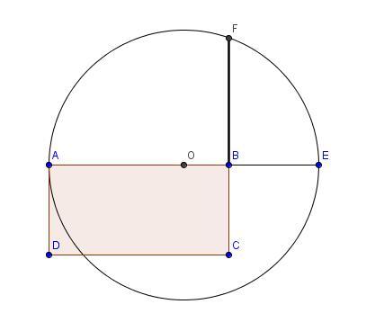 Longitud en relación con el rectángulo